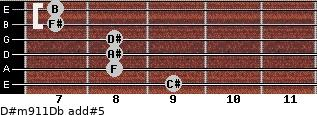 D#m9/11/Db add(#5) guitar chord