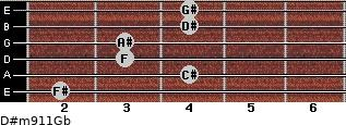 D#m9/11/Gb for guitar on frets 2, 4, 3, 3, 4, 4