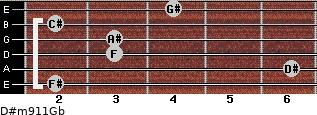 D#m9/11/Gb for guitar on frets 2, 6, 3, 3, 2, 4
