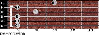 D#m9/11#5/Db for guitar on frets 9, 9, 9, 10, 9, 11