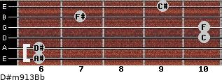 D#m9/13/Bb for guitar on frets 6, 6, 10, 10, 7, 9