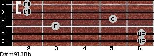 D#m9/13/Bb for guitar on frets 6, 6, 3, 5, 2, 2