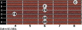 D#m9/13/Bb for guitar on frets 6, 6, 4, 6, 6, 8