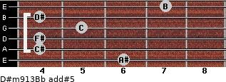 D#m9/13/Bb add(#5) guitar chord