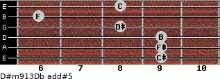 D#m9/13/Db add(#5) guitar chord