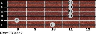 D#m9/D add(7) for guitar on frets 10, 8, 11, 11, 11, 11