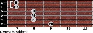 D#m9/Db add(#5) guitar chord