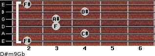 D#m9/Gb for guitar on frets 2, 4, 3, 3, 4, 2