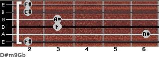 D#m9/Gb for guitar on frets 2, 6, 3, 3, 2, 2