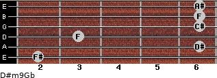 D#m9/Gb for guitar on frets 2, 6, 3, 6, 6, 6