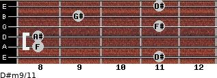 D#m9/11 for guitar on frets 11, 8, 8, 11, 9, 11