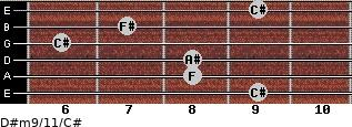 D#m9/11/C# for guitar on frets 9, 8, 8, 6, 7, 9