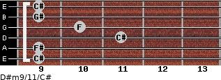 D#m9/11/C# for guitar on frets 9, 9, 11, 10, 9, 9