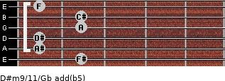 D#m9/11/Gb add(b5) guitar chord