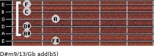 D#m9/13/Gb add(b5) guitar chord