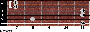 D#m9#5 for guitar on frets 11, 8, 11, 11, 7, 7