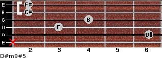 D#m9#5 for guitar on frets x, 6, 3, 4, 2, 2
