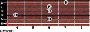 D#m9#5 for guitar on frets x, 6, 4, 6, 6, 7
