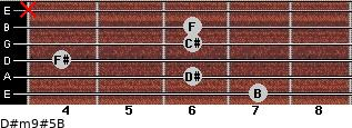 D#m9#5/B for guitar on frets 7, 6, 4, 6, 6, x