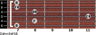 D#m9#5/B for guitar on frets 7, 8, 11, 8, 7, 7
