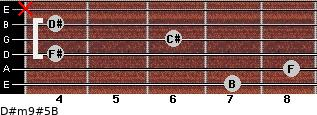 D#m9#5/B for guitar on frets 7, 8, 4, 6, 4, x