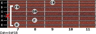 D#m9#5/B for guitar on frets 7, 8, x, 8, 7, 9