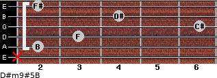 D#m9#5/B for guitar on frets x, 2, 3, 6, 4, 2