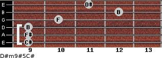 D#m9#5/C# for guitar on frets 9, 9, 9, 10, 12, 11