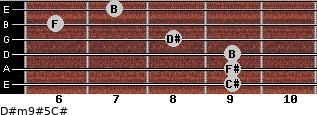 D#m9#5/C# for guitar on frets 9, 9, 9, 8, 6, 7