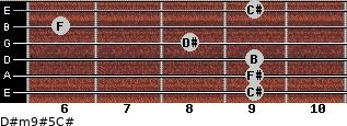 D#m9#5/C# for guitar on frets 9, 9, 9, 8, 6, 9