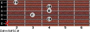 D#m9#5/C# for guitar on frets x, 4, 3, 4, 4, 2