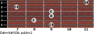 D#m9#5/Db add(m2) guitar chord