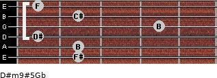 D#m9#5/Gb for guitar on frets 2, 2, 1, 4, 2, 1