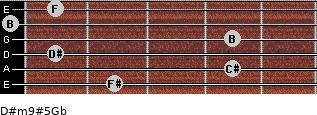 D#m9#5/Gb for guitar on frets 2, 4, 1, 4, 0, 1