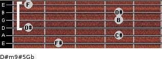 D#m9#5/Gb for guitar on frets 2, 4, 1, 4, 4, 1