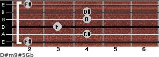 D#m9#5/Gb for guitar on frets 2, 4, 3, 4, 4, 2