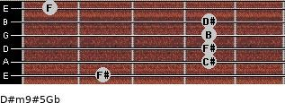 D#m9#5/Gb for guitar on frets 2, 4, 4, 4, 4, 1