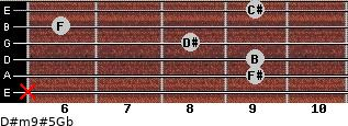 D#m9#5/Gb for guitar on frets x, 9, 9, 8, 6, 9