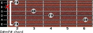 D#m/F# for guitar on frets 2, 6, 4, 3, x, 2