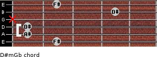 D#m/Gb for guitar on frets 2, 1, 1, x, 4, 2
