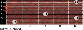 D#m/Gb for guitar on frets 2, 6, 4, x, x, 6