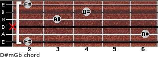 D#m/Gb for guitar on frets 2, 6, x, 3, 4, 2