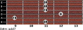 D#m(add7) for guitar on frets 11, 9, 12, 11, 11, 11