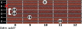 D#m(add7) for guitar on frets 11, 9, 8, 8, x, 10