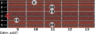 D#m(add7) for guitar on frets 11, 9, x, 11, 11, 10