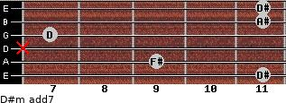 D#m(add7) for guitar on frets 11, 9, x, 7, 11, 11