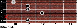 D#m(add7) for guitar on frets 11, x, 12, 11, 11, 10