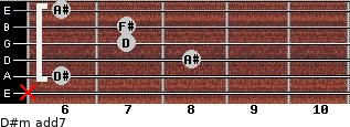 D#m(add7) for guitar on frets x, 6, 8, 7, 7, 6