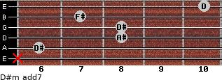 D#m(add7) for guitar on frets x, 6, 8, 8, 7, 10