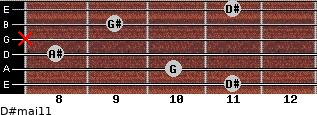 D#maj11 for guitar on frets 11, 10, 8, x, 9, 11